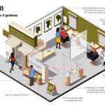 Servicios personales: Preparación para la reapertura