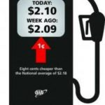 AAA: Rhode Island Gas Prices Up One Cent